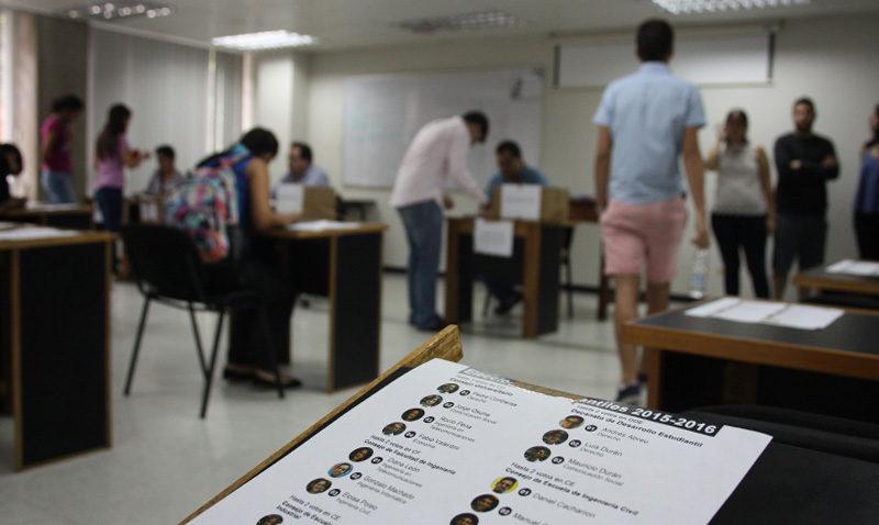 Resultados de las elecciones estudiantiles