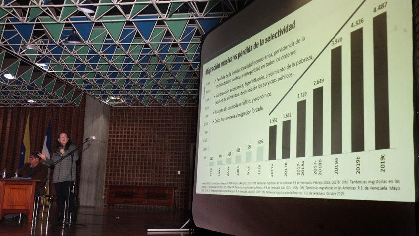 Migración masiva cerró al país oportunidades productivas