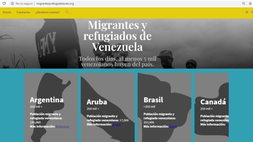 El CDH UCAB lanzó sitio web sobre migrantes venezolanos