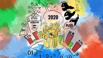 La Latinoamérica post COVID-19 requiere de líderes ignacianos